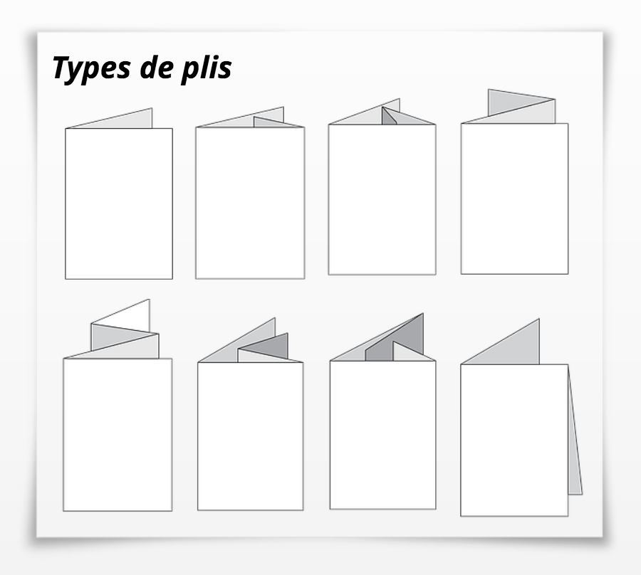 types de plies